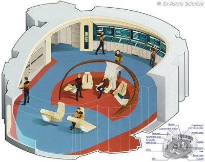 ponte de comando de nave espacial, azul e caramelo
